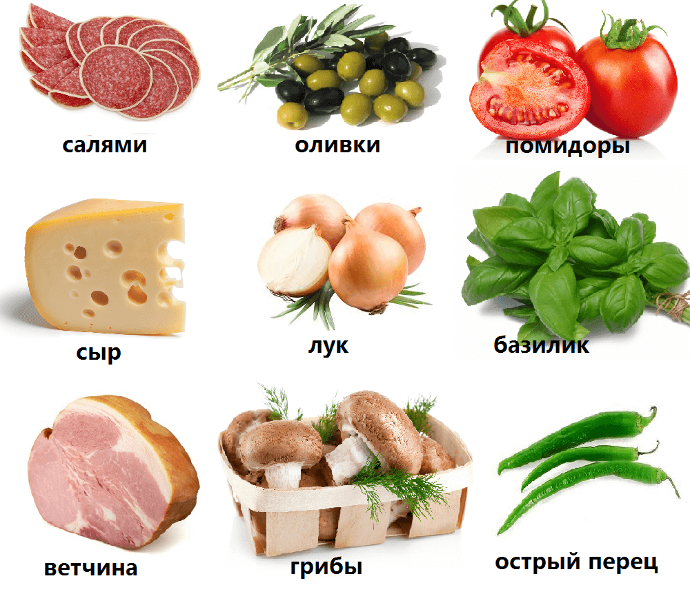 Pizza ingredients in Russian